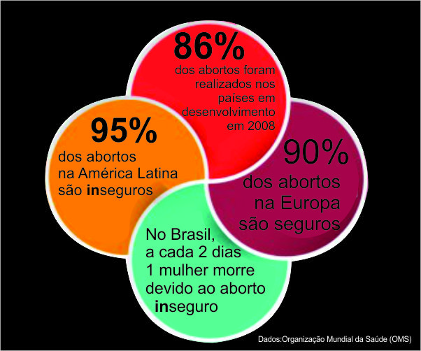 infografico-aborto